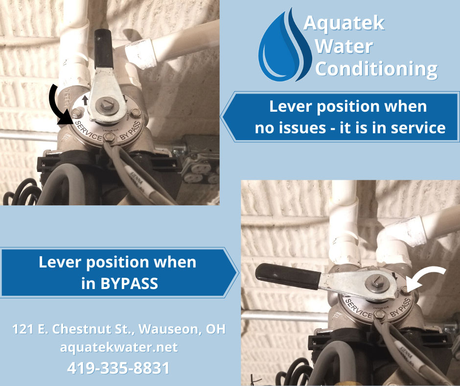 level position for unit bypass