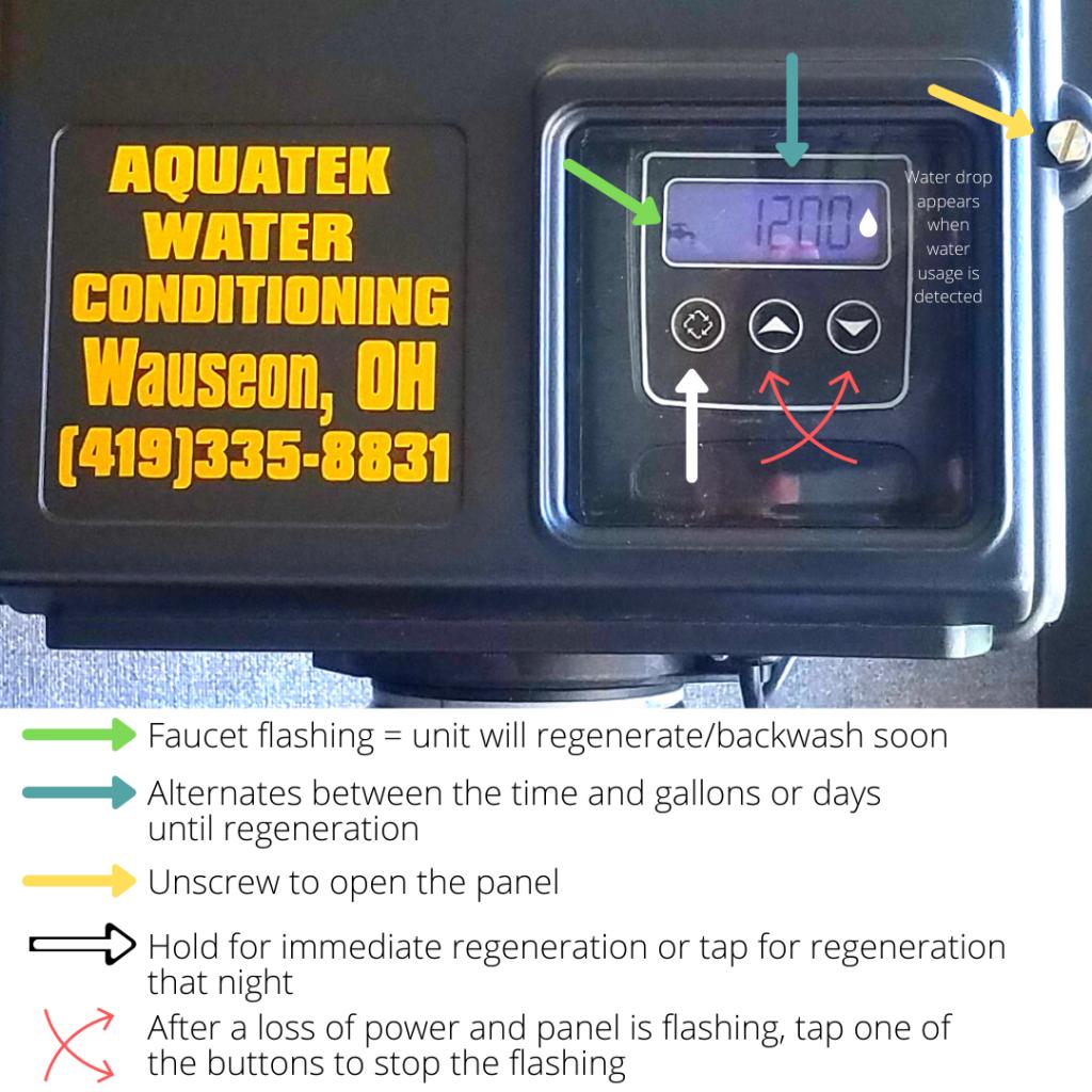 Understanding Your Aquatek Water Conditioning Valve Panel Image